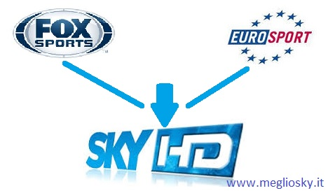 foxsports ed eurosport su sky HD