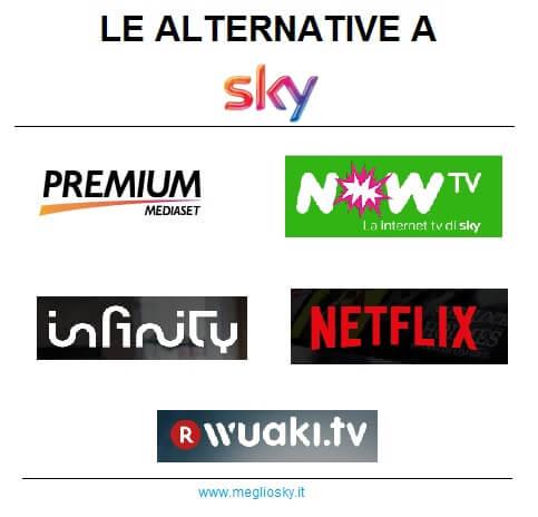 le alternative a sky