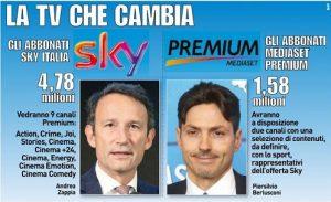 Pacchetti Mediaset Premium nell'abbonamento SKY
