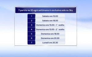 Sky perde abbonati: la nuova formula del calcio non piace
