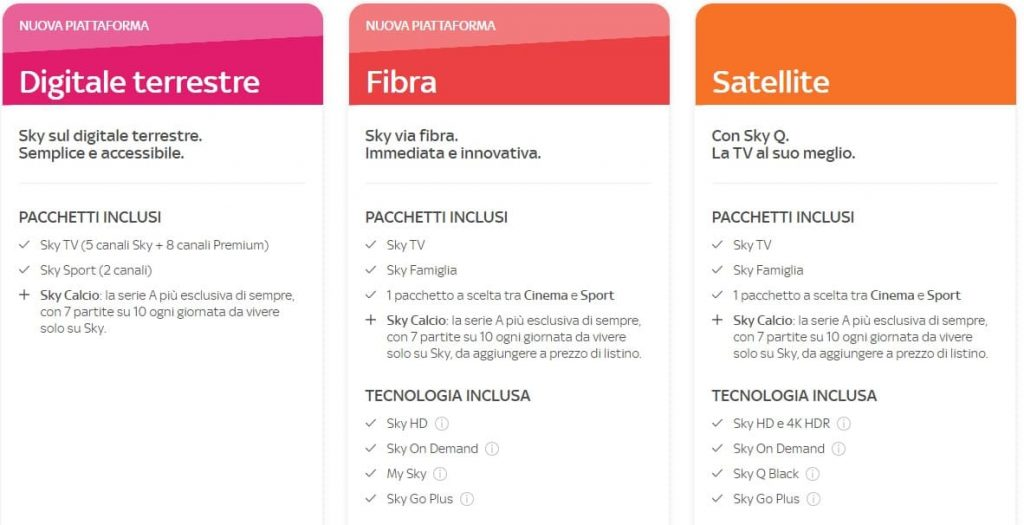 Sky satellite - fibra - Dtt