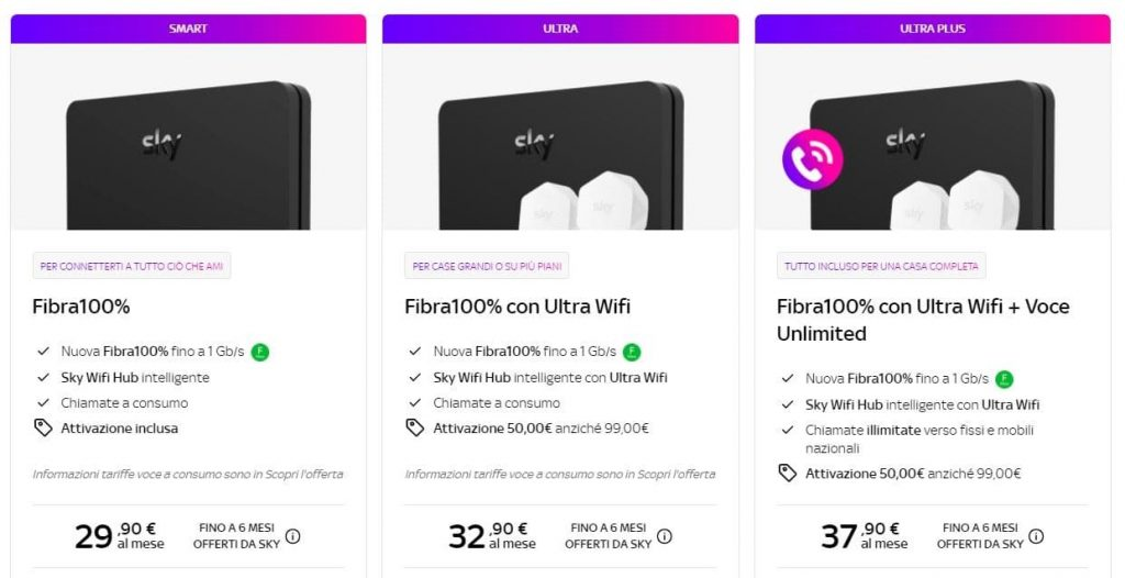 prezzi di abbonamento Sky Wifi